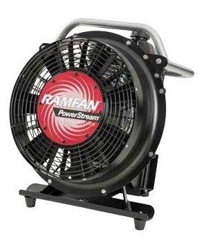 Turbowentylator oddymiający RAMFAN GX200L