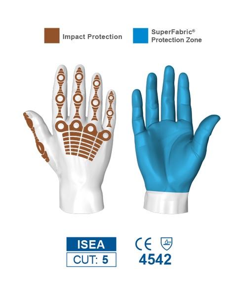 rękawice4